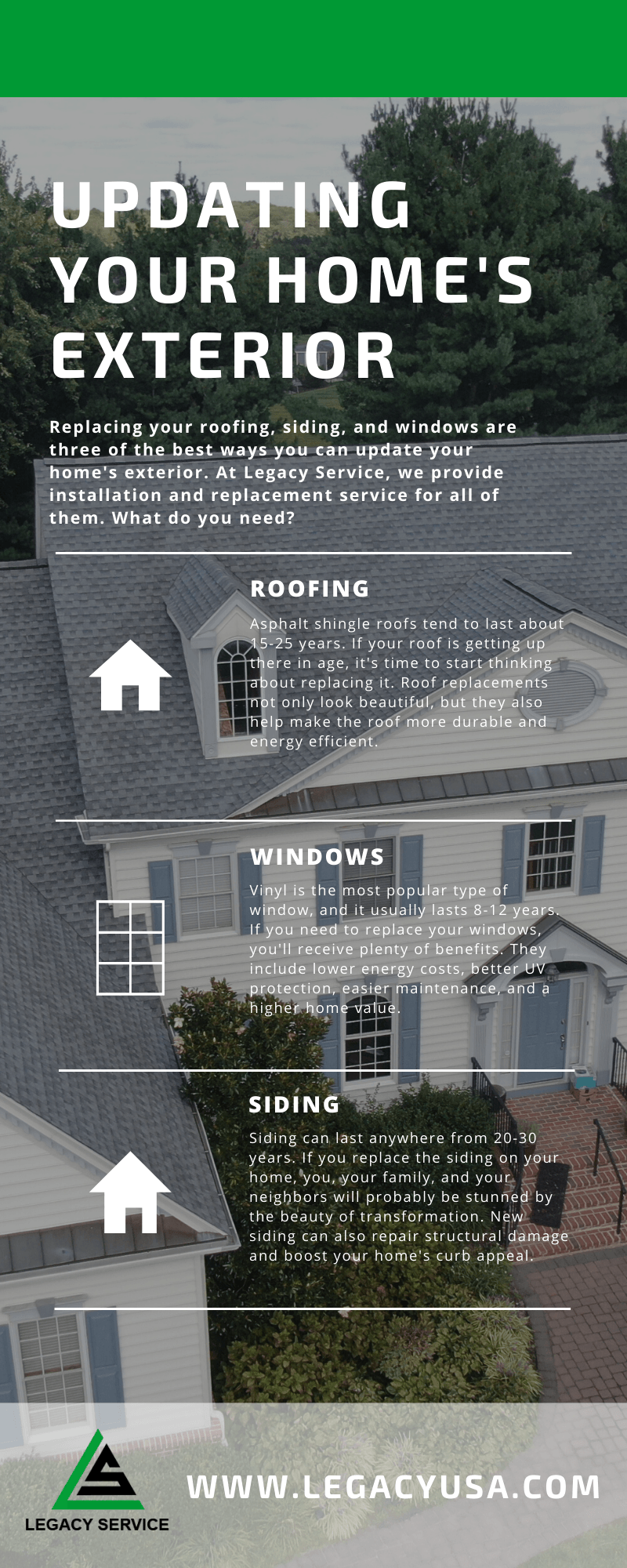 Updating Your Home Exterior Infographic