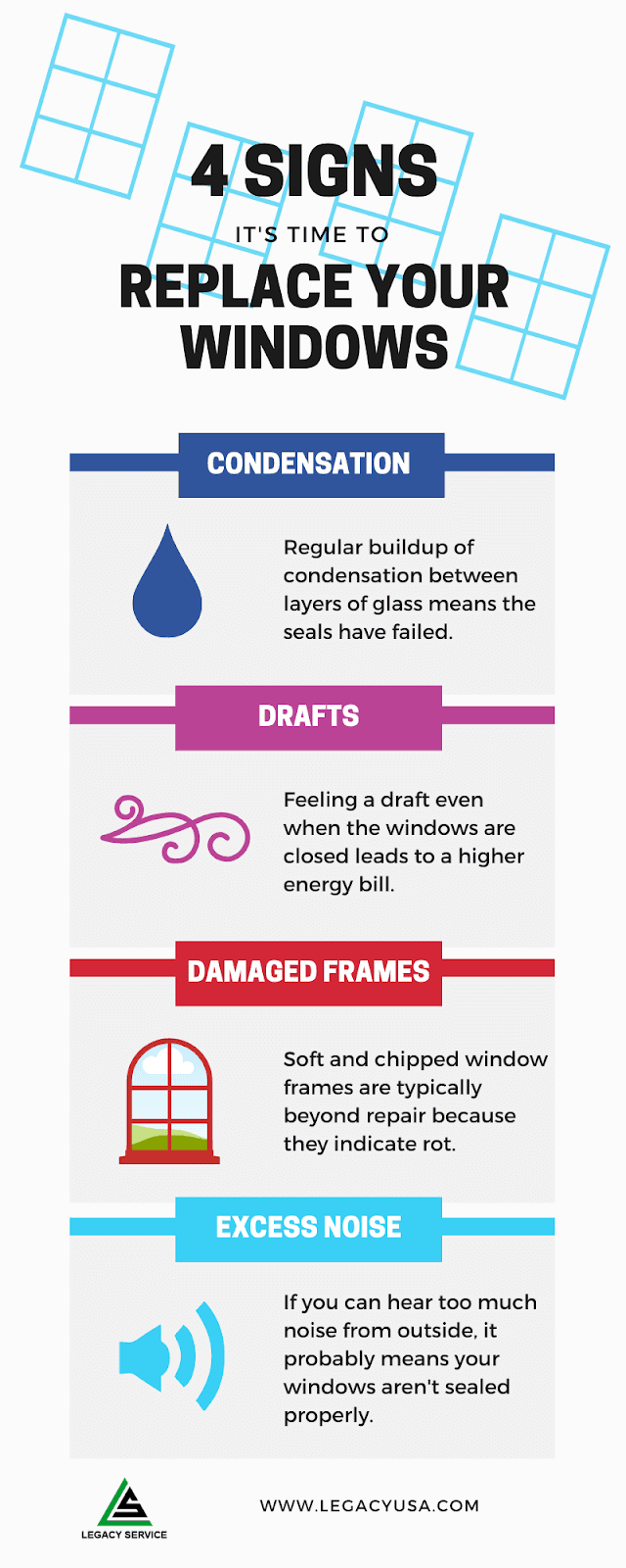 Infographic January 2020: 4 Signs It's Time to Replace Your Windows